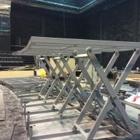 Hydraulic platforms 3